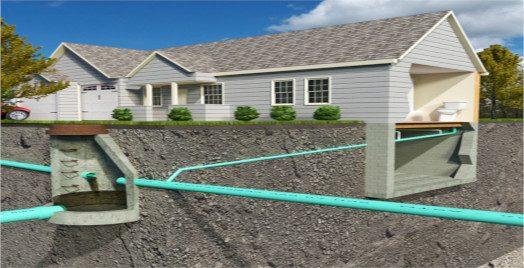 Grundstücksentwässerungsanlagen und häufig auftretende Schäden